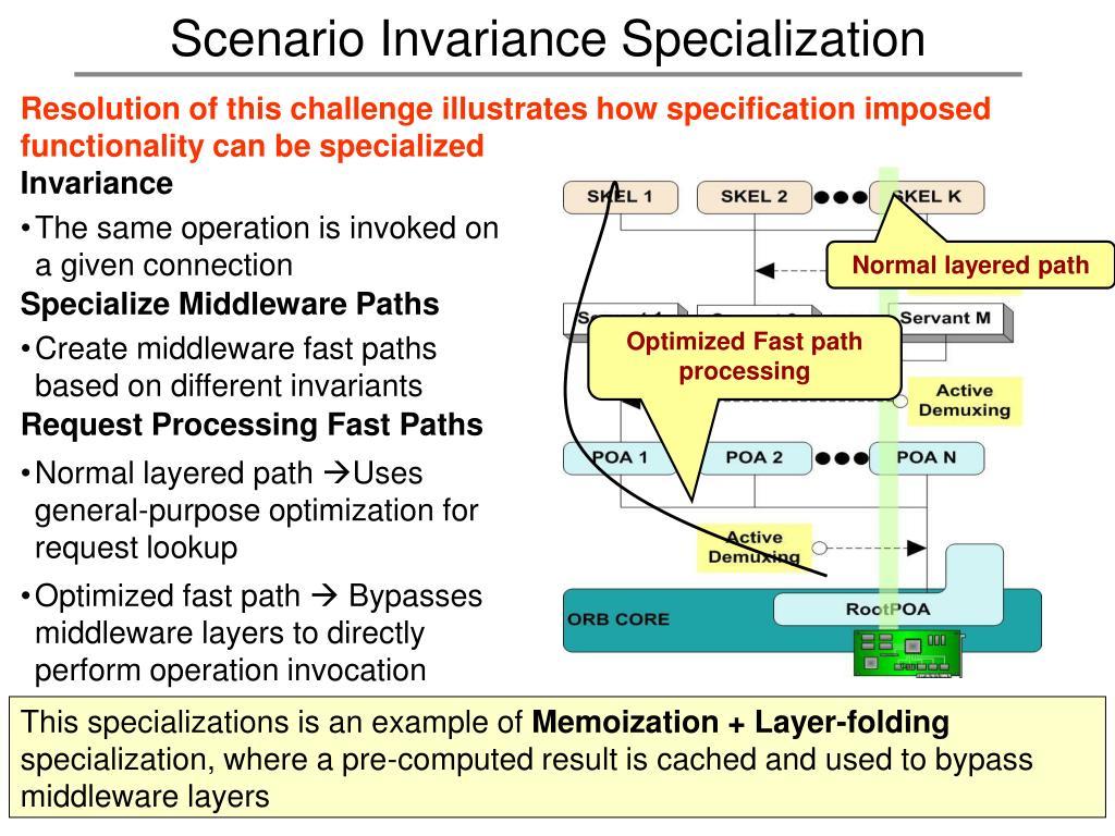 Scenario Invariance Specialization