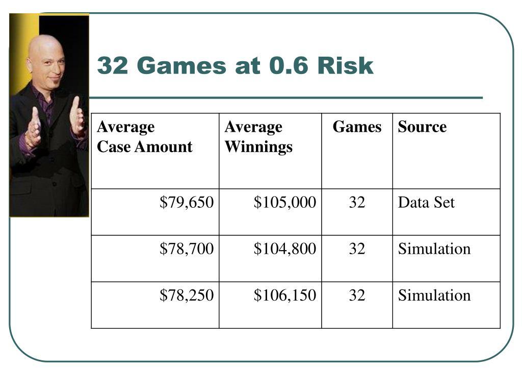 32 Games at 0.6 Risk