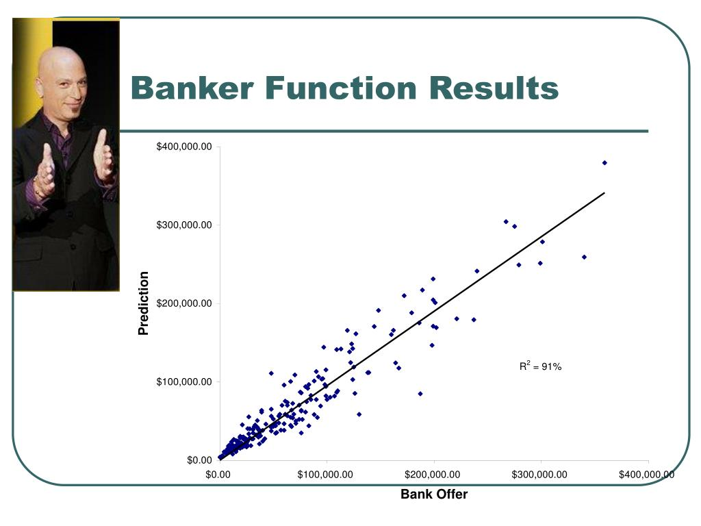 Banker Function Results