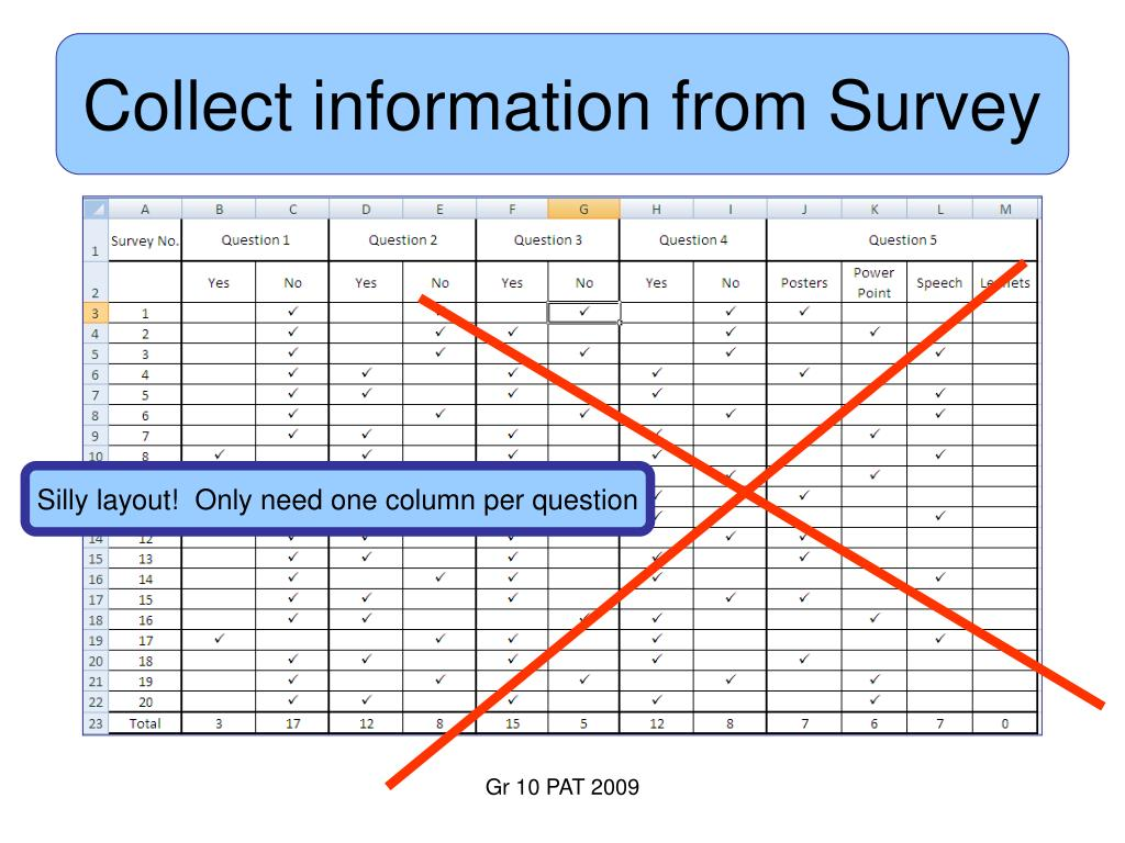 Collect information from Survey