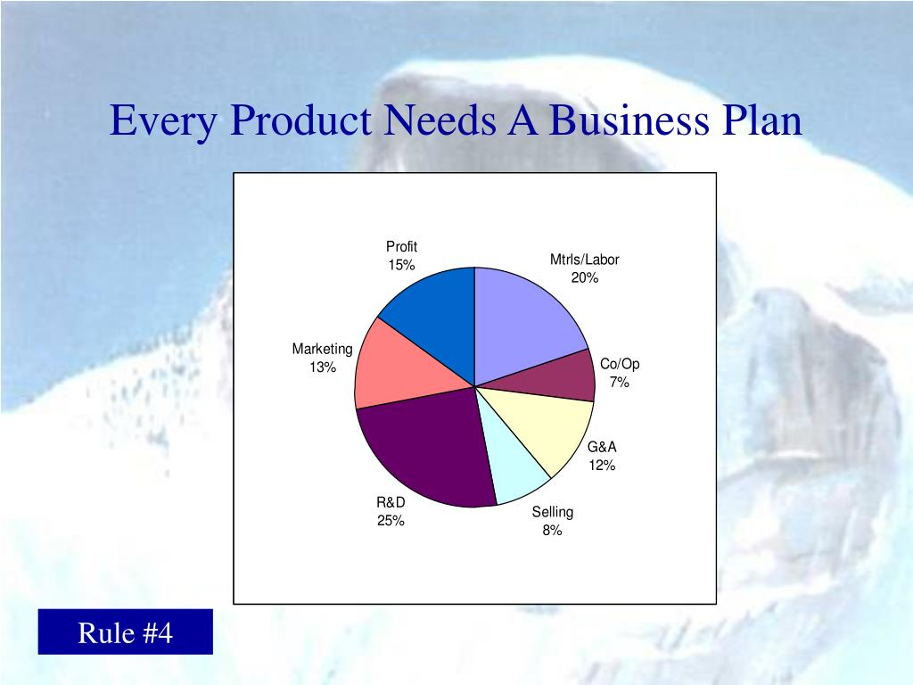Every Product Needs A Business Plan