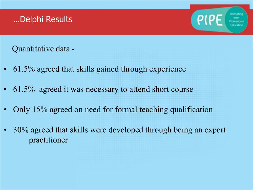 …Delphi Results
