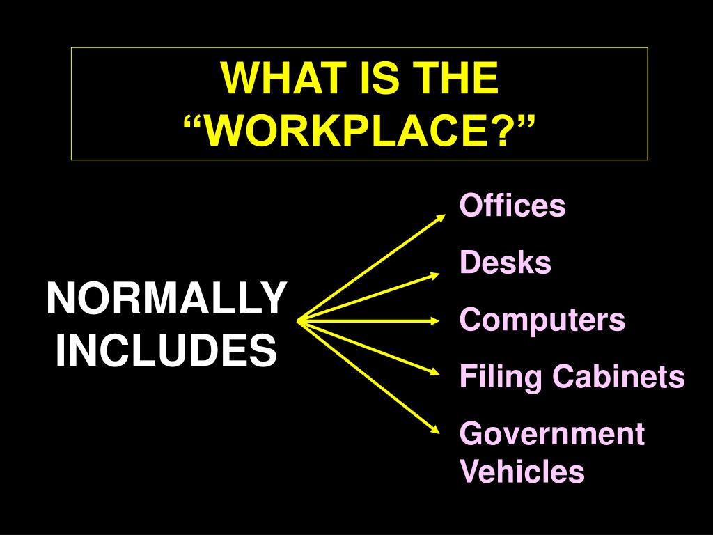 """WHAT IS THE """"WORKPLACE?"""""""
