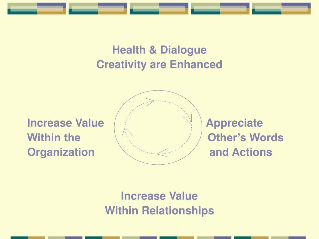 Health & Dialogue