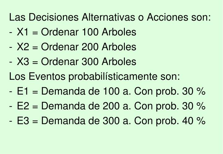 Las Decisiones Alternativas o Acciones son: