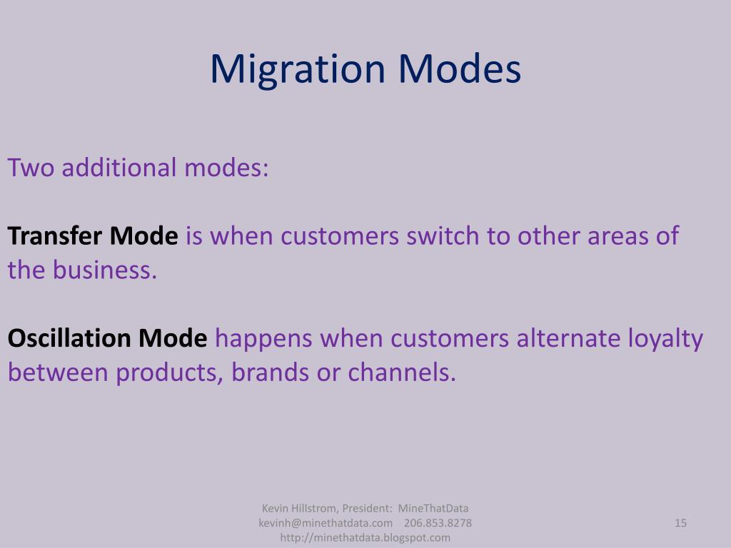 Migration Modes