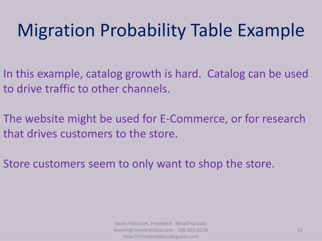 Migration Probability Table Example