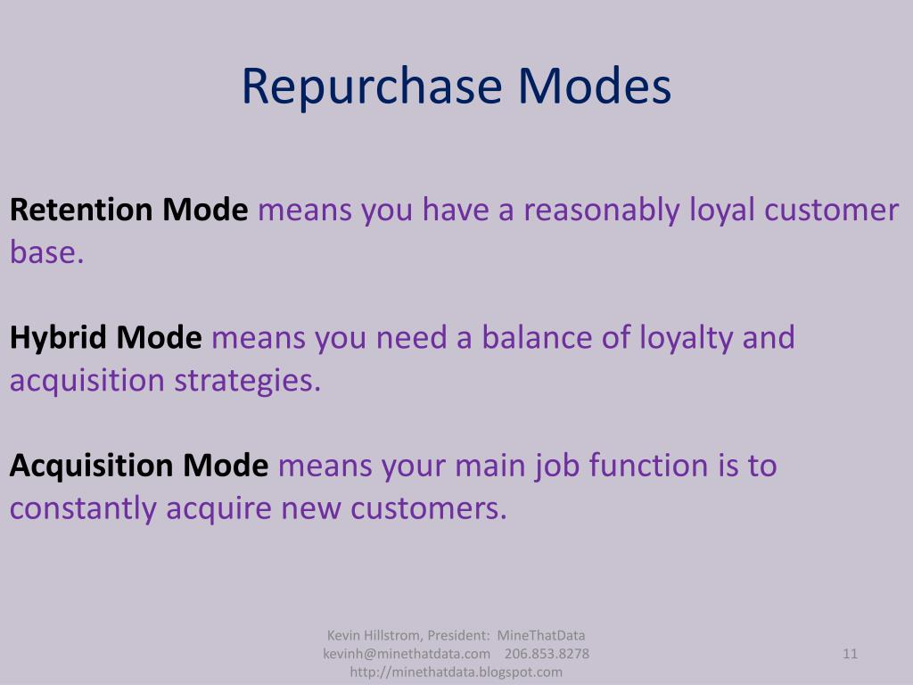 Repurchase Modes