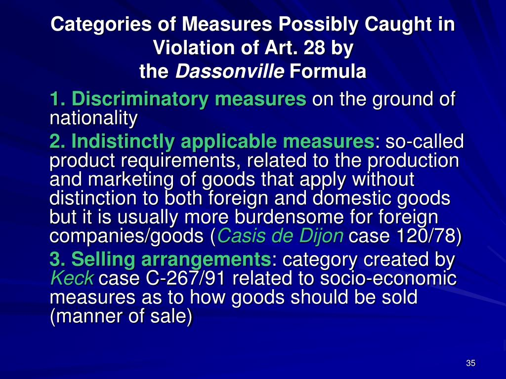 Categories of Measures Possibly Caught in Violation of Art. 28 by