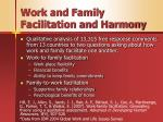 work and family facilitation and harmony
