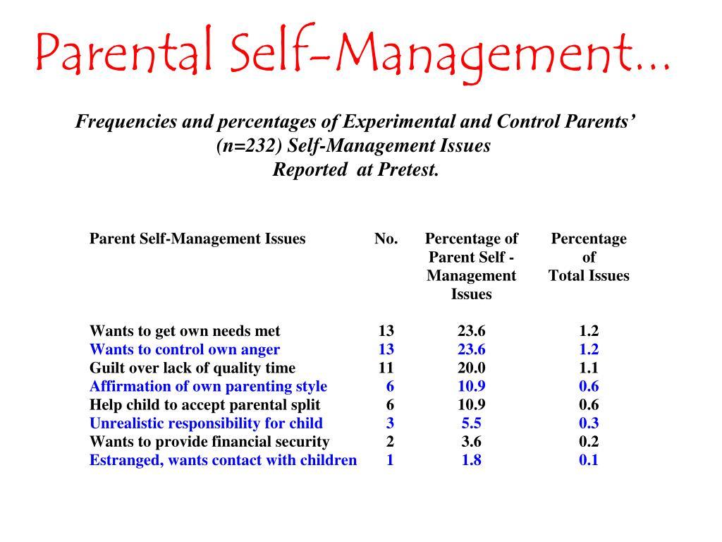 Parental Self-Management...
