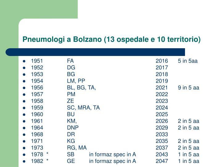 Pneumologi a Bolzano (13 ospedale e 10 territorio)