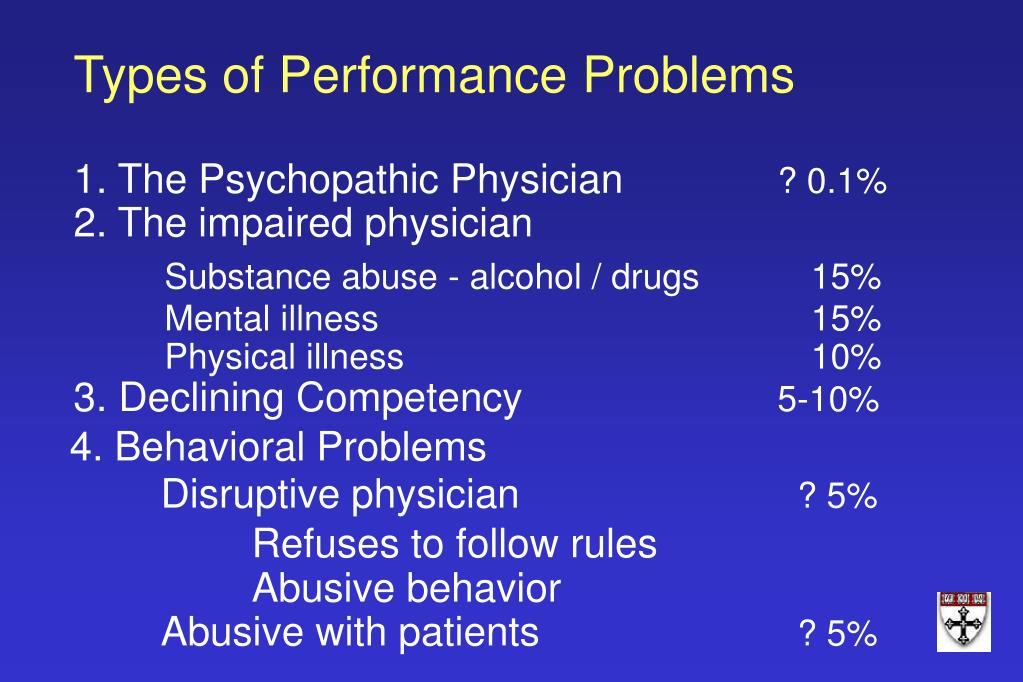 Types of Performance Problems