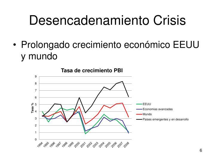 Desencadenamiento Crisis