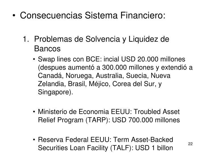 Consecuencias Sistema Financiero: