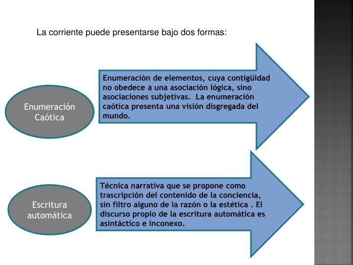 La corriente puede presentarse bajo dos formas: