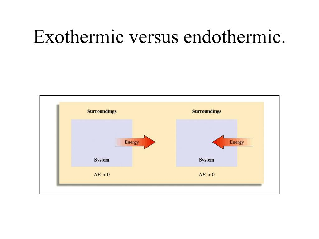 Exothermic versus endothermic.