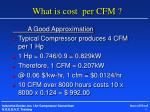 what is cost per cfm