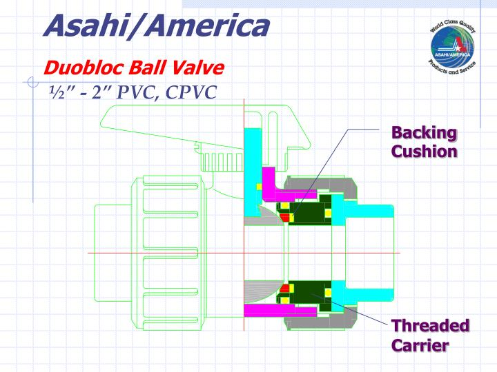 Asahi america duobloc ball valve 2 pvc cpvc