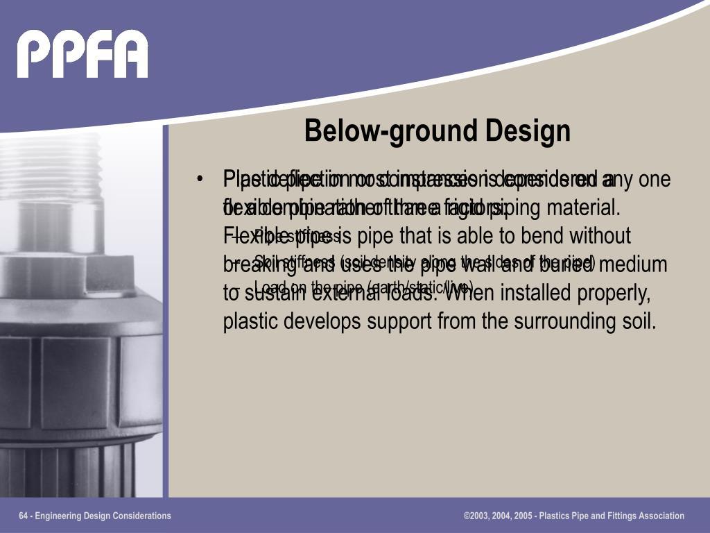 Below-ground Design