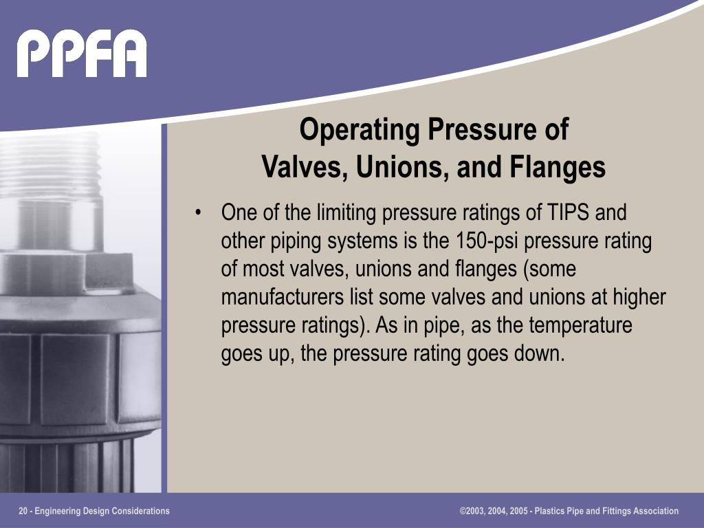 Operating Pressure of