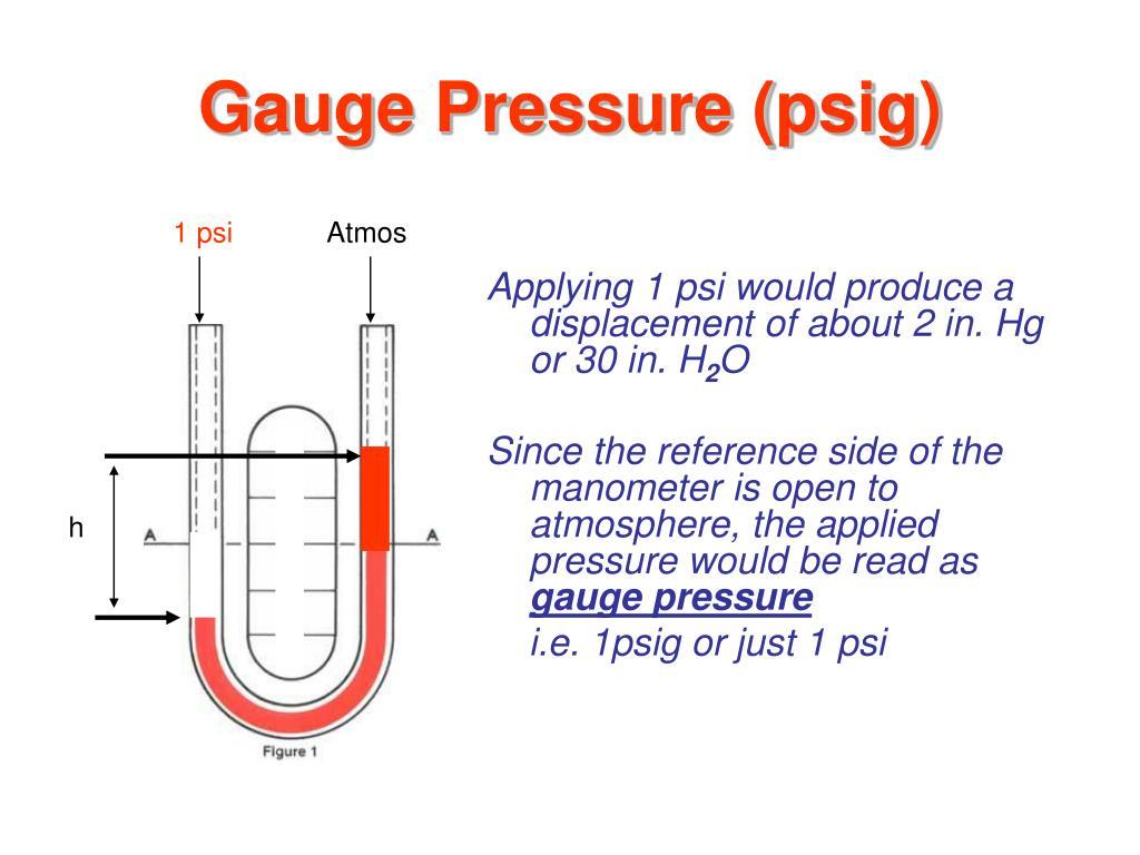 Gauge Pressure (psig)