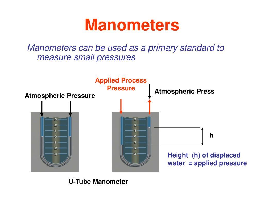 Applied Process Pressure