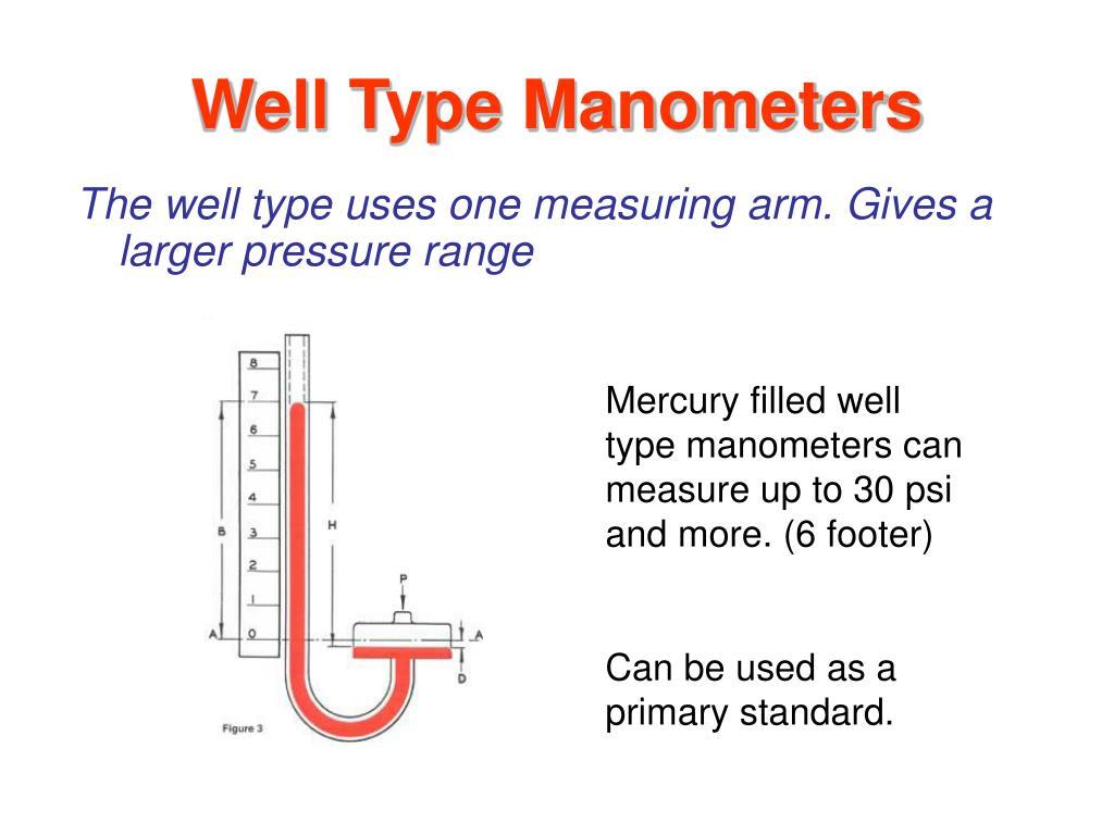 Well Type Manometers