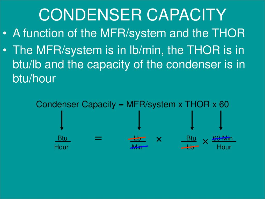 Condenser Capacity = MFR/system x THOR x 60