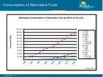 consumption of alternative fuels