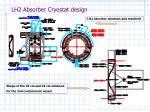 lh2 absorber cryostat design8