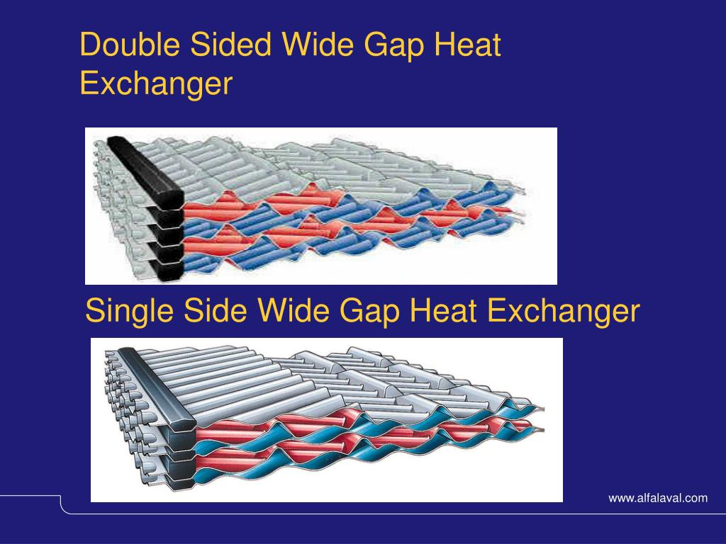 Double Sided Wide Gap Heat Exchanger