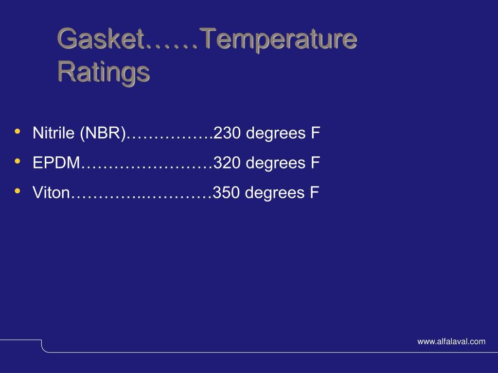 Gasket……Temperature Ratings