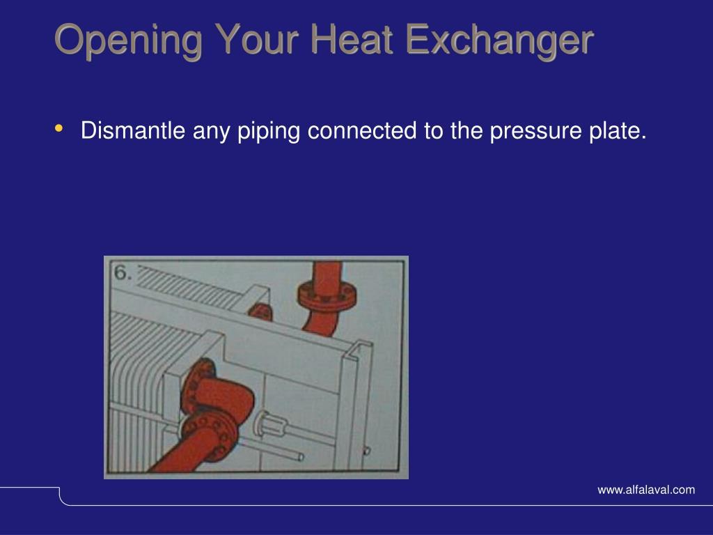 Opening Your Heat Exchanger