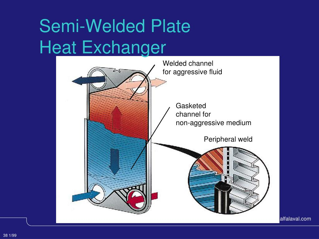 Semi-Welded Plate
