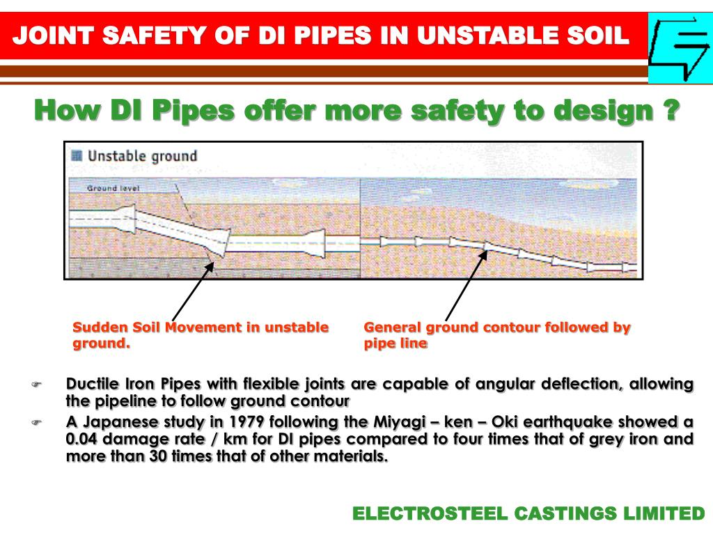 JOINT SAFETY OF DI PIPES IN UNSTABLE SOIL