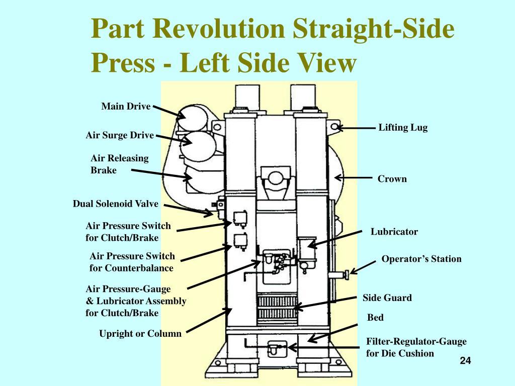 Part Revolution Straight-Side