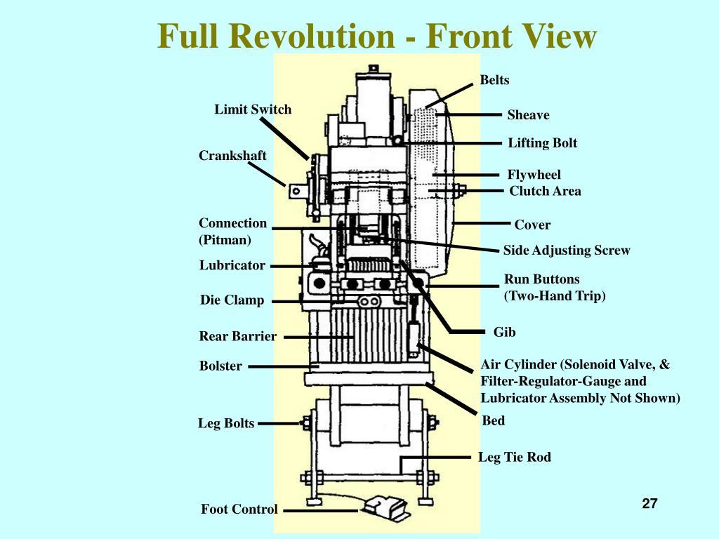 Full Revolution - Front View