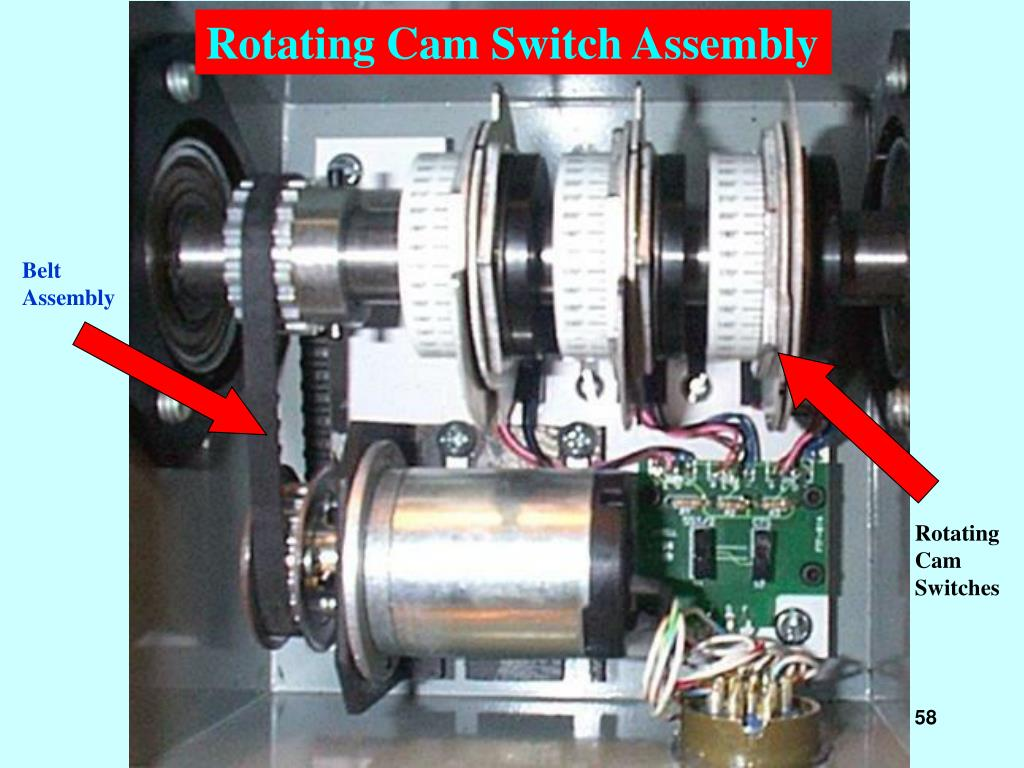 Rotating Cam Switch Assembly