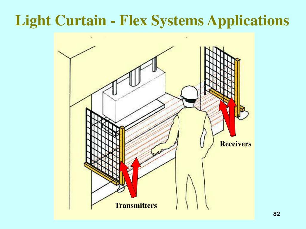 Light Curtain - Flex Systems Applications