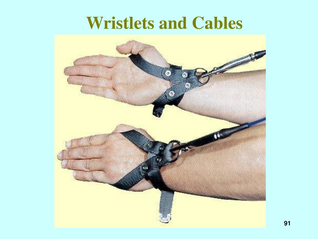 Wristlets and Cables