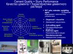 cement quality slurry performance