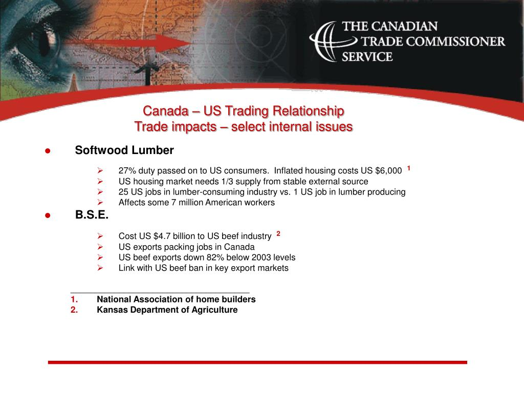 Canada – US Trading Relationship