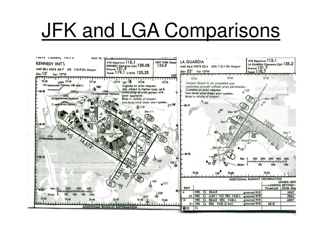 JFK and LGA Comparisons