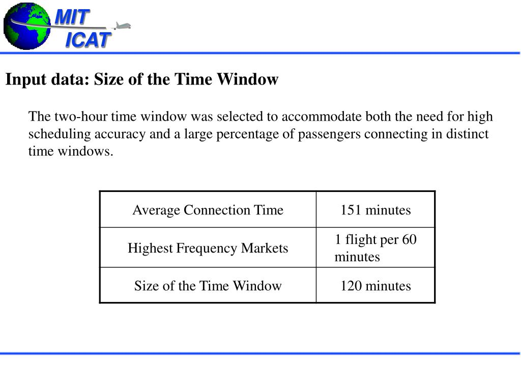 Input data: Size of the Time Window