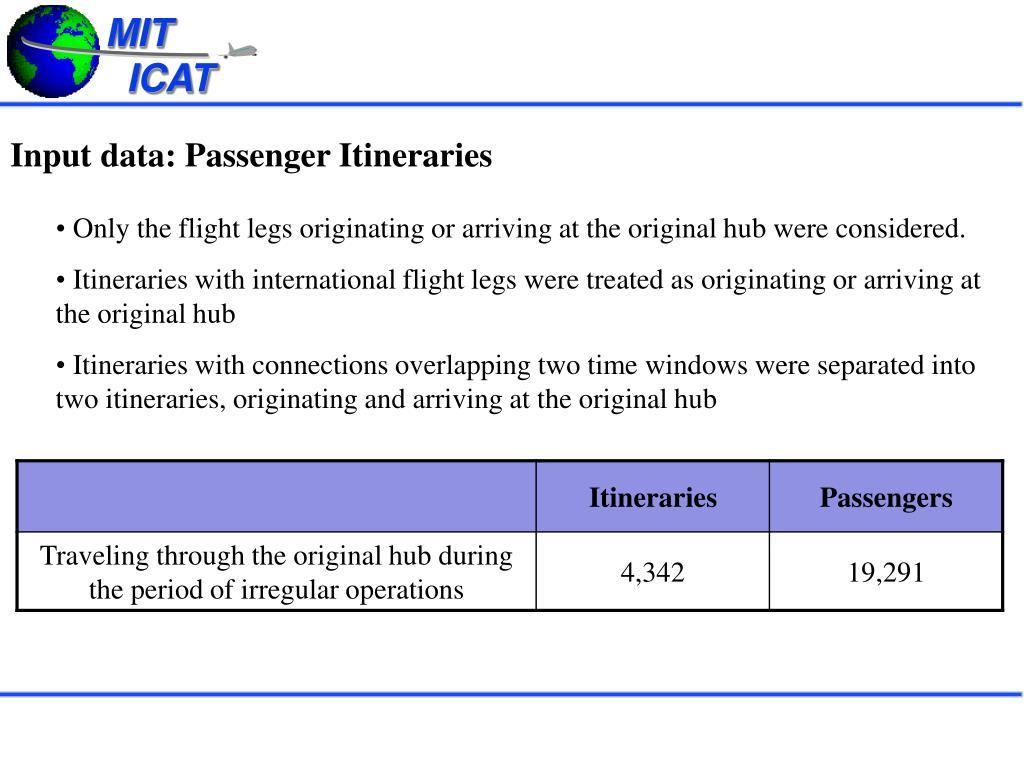 Input data: Passenger Itineraries