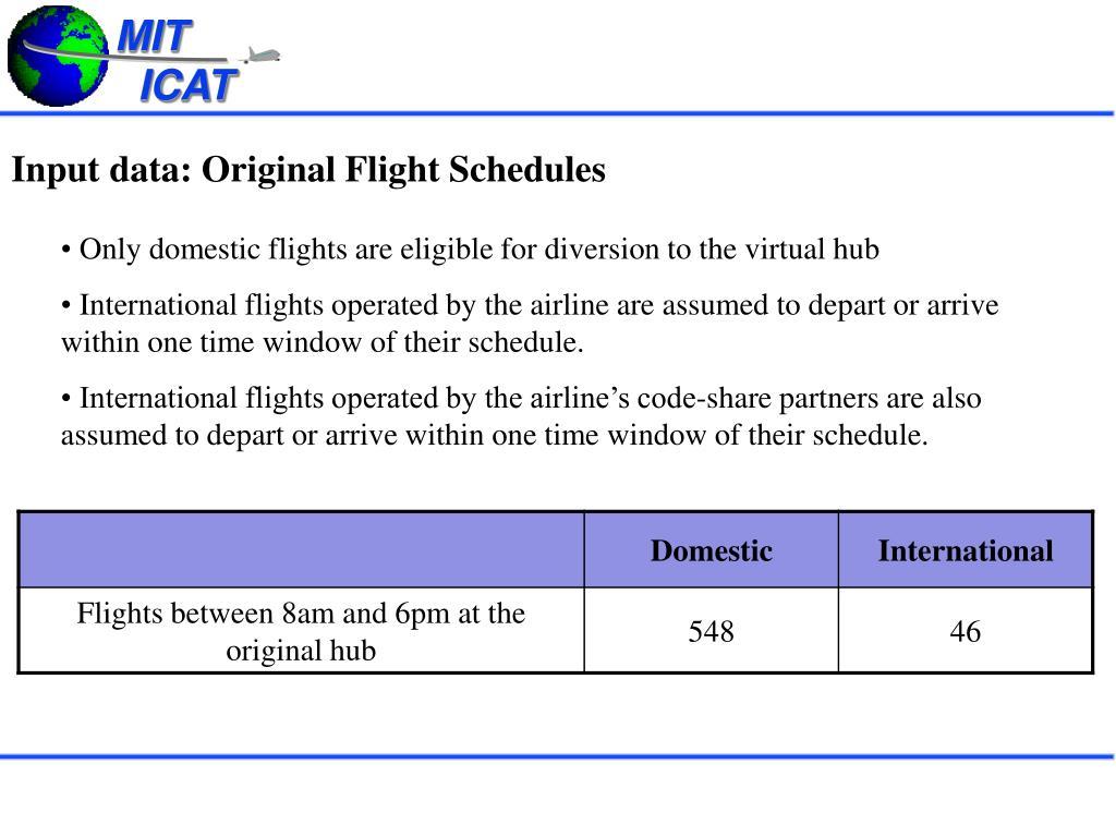 Input data: Original Flight Schedules