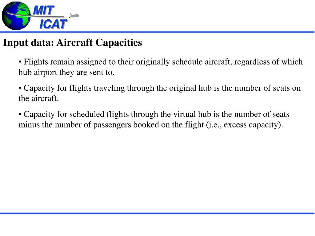 Input data: Aircraft Capacities