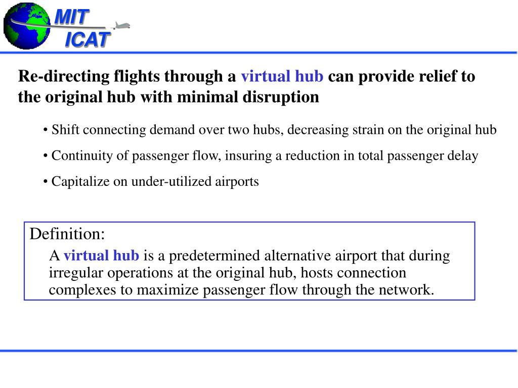 Re-directing flights through a