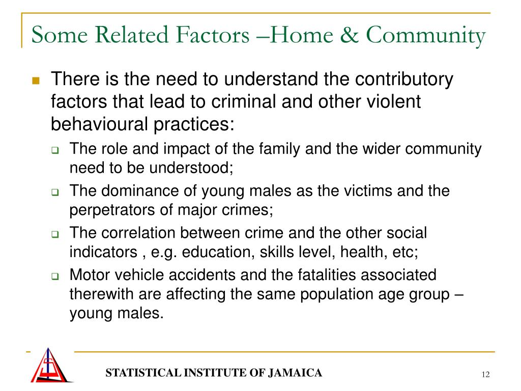 Some Related Factors –Home & Community